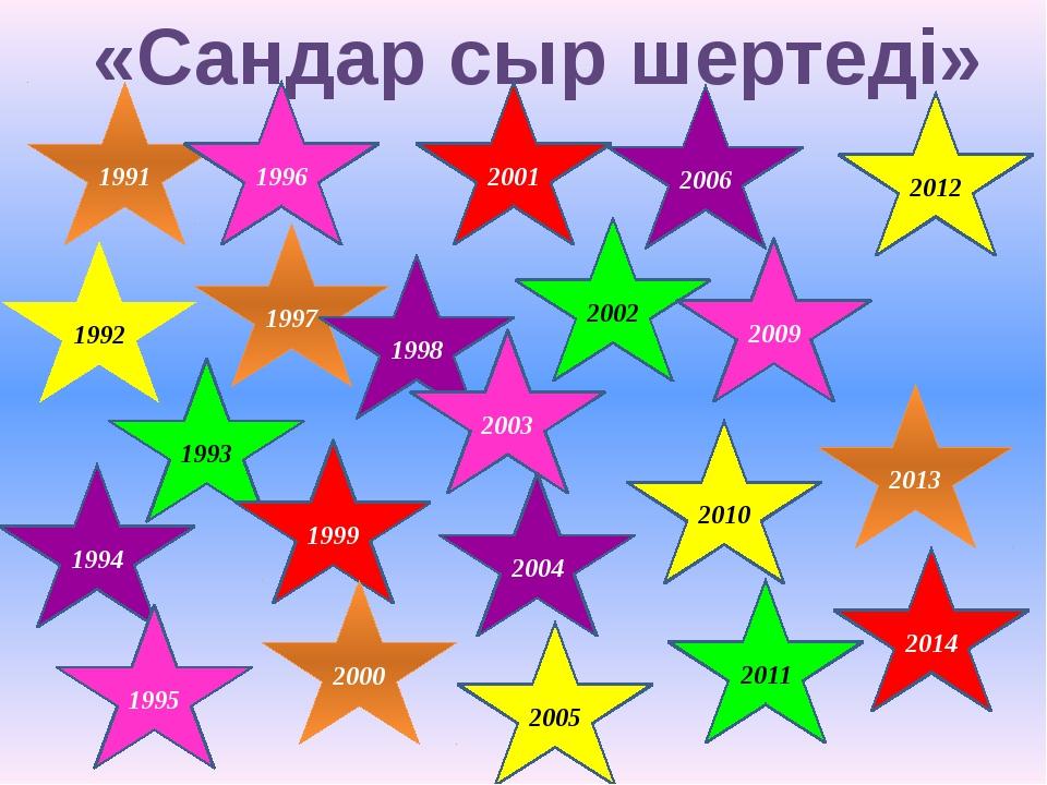 «Сандар сыр шертеді» 1991 1992 1993 1994 1995 1996 1997 1998 1999 2000 2001 2...