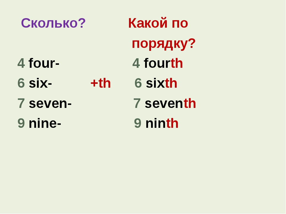 Сколько? Какой по порядку? 4 four- 4 fourth 6 six- +th 6 sixth 7 seven- 7 se...