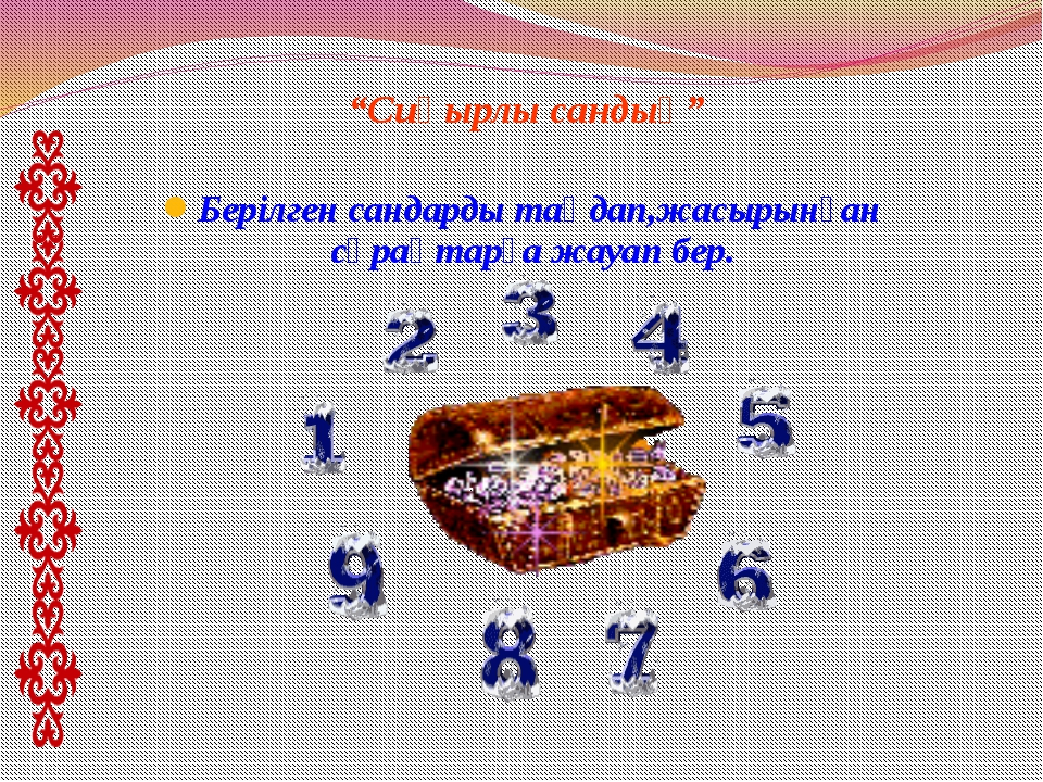 Үйге тапсырма «Менің сүйікті қалам» тақырыбына шағын әңгіме жазу
