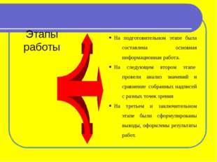 Этапы работы На подготовительном этапе была составлена основная информационна
