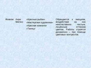 ФовизмАнри Матисс«Красные рыбки» «Мастерская художника» «Красная комната» «