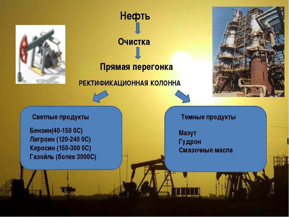 доклад про нефть с картинками трагические даты, связанные