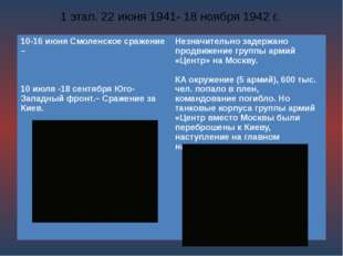1 этап. 22 июня 1941- 18 ноября 1942 г. 10-16 июня Смоленское сражение – 10 и