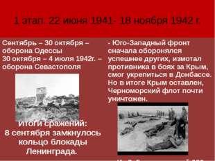 1 этап. 22 июня 1941- 18 ноября 1942 г. Сентябрь – 30 октября – оборона Одесс