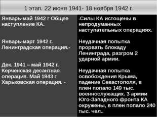 1 этап. 22 июня 1941- 18 ноября 1942 г. Январь-май 1942 г Общее наступление К