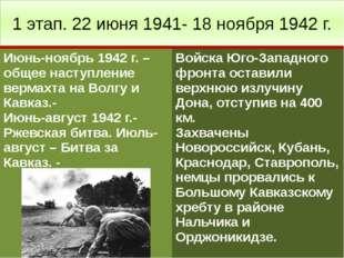 1 этап. 22 июня 1941- 18 ноября 1942 г. Июнь-ноябрь 1942 г. – общее наступлен