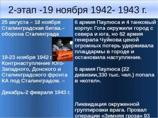 2-этап -19 ноября 1942- 1943 г. 25 августа – 18 ноября Сталинградская битва.–