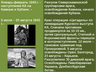 Январь-февраль 1943 г. - наступление КА на Кавказе и Кубани. – 5 июля – 23 а