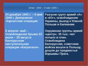 3этап: 1944 – 9 мая 1945 г. 24 декабря 1943 г. – 6 мая 1944 г.Днепровско-Кар
