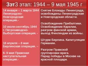 3эт3 этап: 1944 – 9 мая 1945 г 14 января – 1 марта 1944Лениградско-Новгородск
