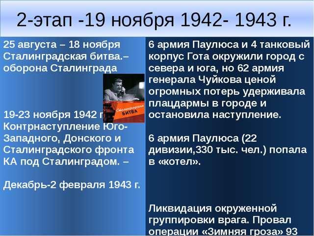 2-этап -19 ноября 1942- 1943 г. 25 августа – 18 ноября Сталинградская битва.–...