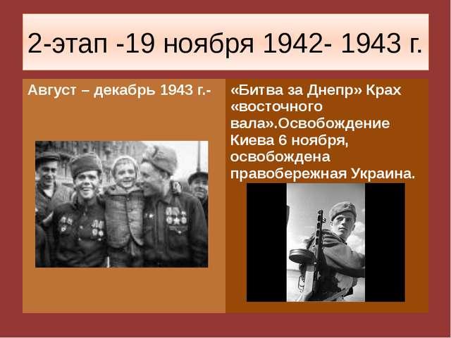 2-этап -19 ноября 1942- 1943 г. Август – декабрь 1943 г.- «Битва за Днепр» Кр...