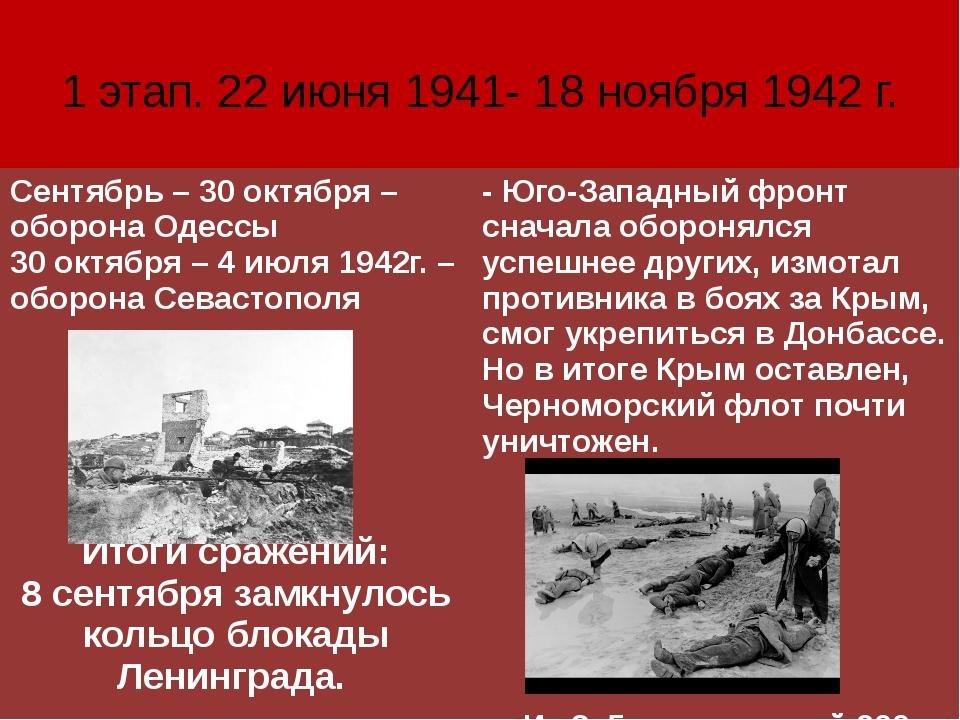 1 этап. 22 июня 1941- 18 ноября 1942 г. Сентябрь – 30 октября – оборона Одесс...