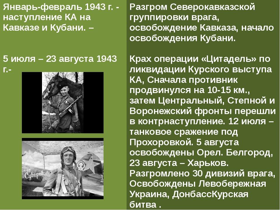 Январь-февраль 1943 г. - наступление КА на Кавказе и Кубани. – 5 июля – 23 а...