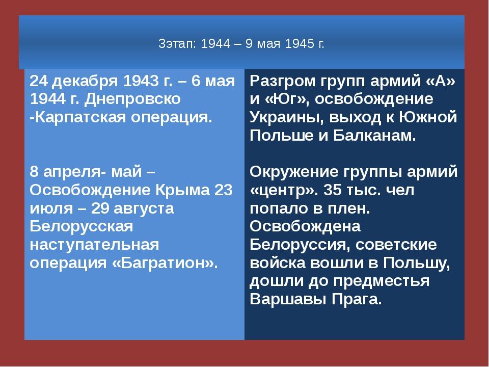 3этап: 1944 – 9 мая 1945 г. 24 декабря 1943 г. – 6 мая 1944 г.Днепровско-Кар...