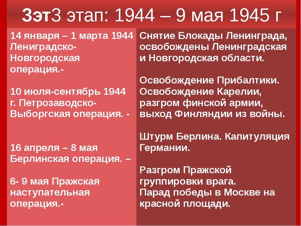 3эт3 этап: 1944 – 9 мая 1945 г 14 января – 1 марта 1944Лениградско-Новгородск...