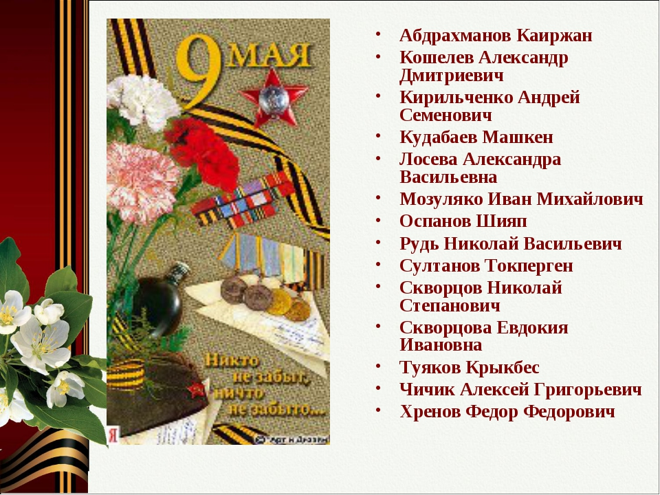 Абдрахманов Каиржан Кошелев Александр Дмитриевич Кирильченко Андрей Семенович...
