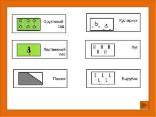 Использованные материалы Шаблон игры- Безногова О.Н. Никитина Н.А. Поурочные