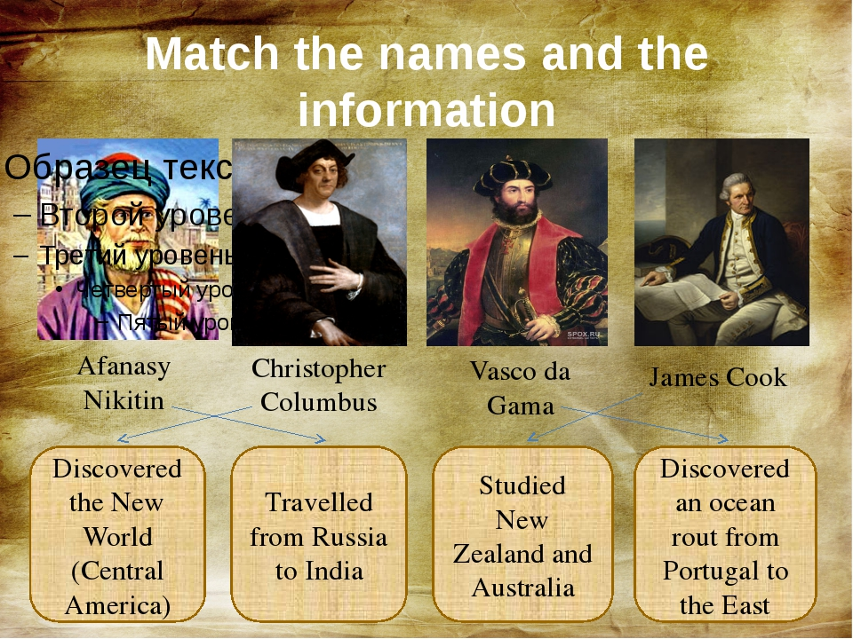 Afanasy Nikitin Christopher Columbus Vasco da Gama James Cook Match the names...