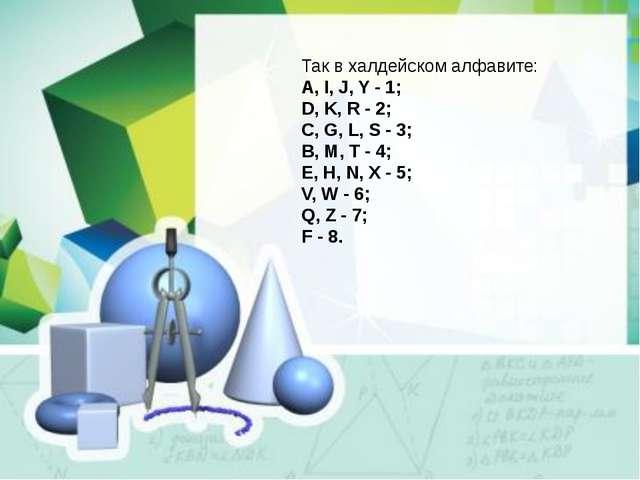 Так в халдейском алфавите: A, I, J, Y - 1; D, K, R - 2; C, G, L, S - 3; B, M,...