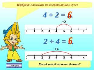 Изобрази сложение на координатном луче: +2 Проверка +4 Какой вывод можно сдел