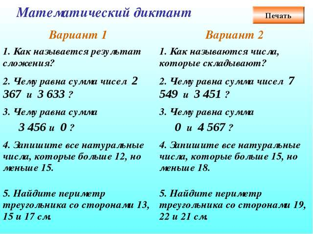 Математический диктант Печать Вариант 1Вариант 2 1. Как называется результат...