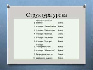 """Структура урока 1Организационный момент2 мин 2Станция """"Первобытная""""4 мин"""