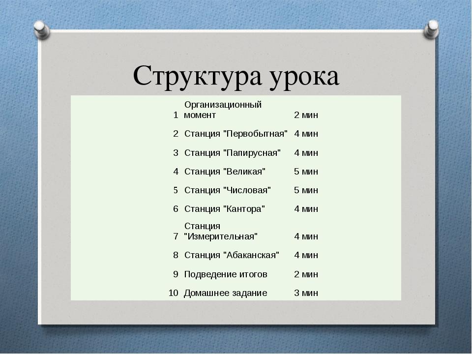 """Структура урока 1Организационный момент2 мин 2Станция """"Первобытная""""4 мин..."""