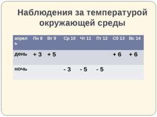 Наблюдения за температурой окружающей среды апрель Пн8 Вт 9 Ср10 Чт11 Пт12 Сб