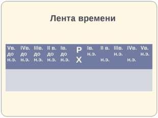 Лента времени Vв. до н.э. IVв. до н.э. IIIв.до н.э. IIв. до н.э. Iв. до н.э.