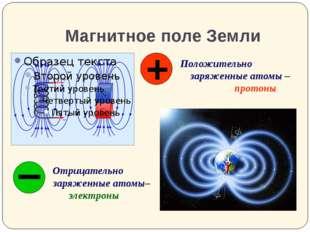 Магнитное поле Земли Положительно заряженные атомы – протоны Отрицательно зар