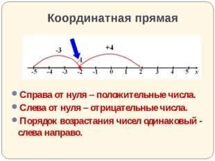 Координатная прямая Справа от нуля – положительные числа. Слева от нуля – отр