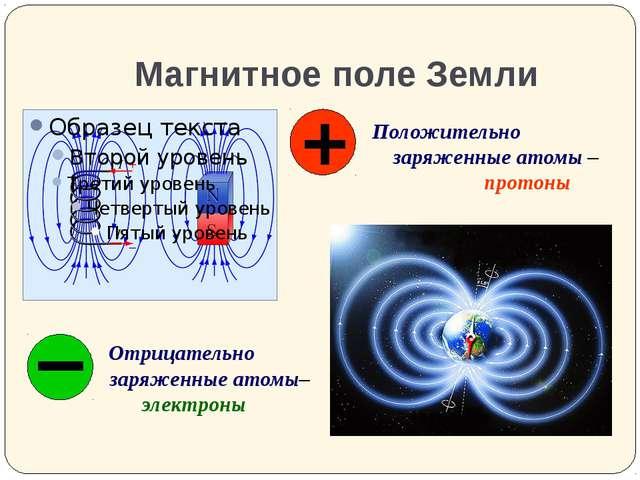 Магнитное поле Земли Положительно заряженные атомы – протоны Отрицательно зар...