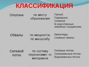 КЛАССИФИКАЦИЯ Оползни по месту образования Горные; Подводные; Снежные; В иску