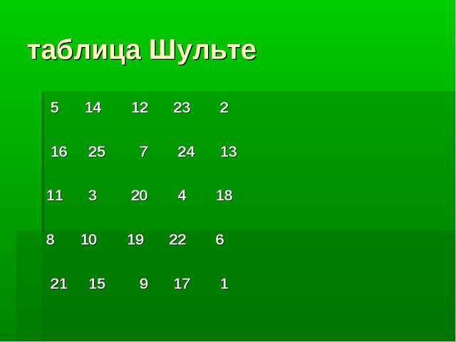 таблица Шульте 5 14 12 23 2 16 25 7 24 13 11 3 20 4 18 8 10 19 22 6 21 15 9 1...