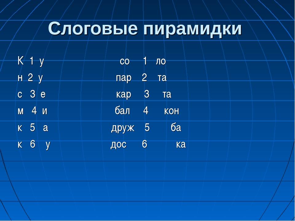 Слоговые пирамидки К 1 у со 1 ло н 2 у пар 2 та с 3 е кар 3 та м 4 и бал 4 ко...