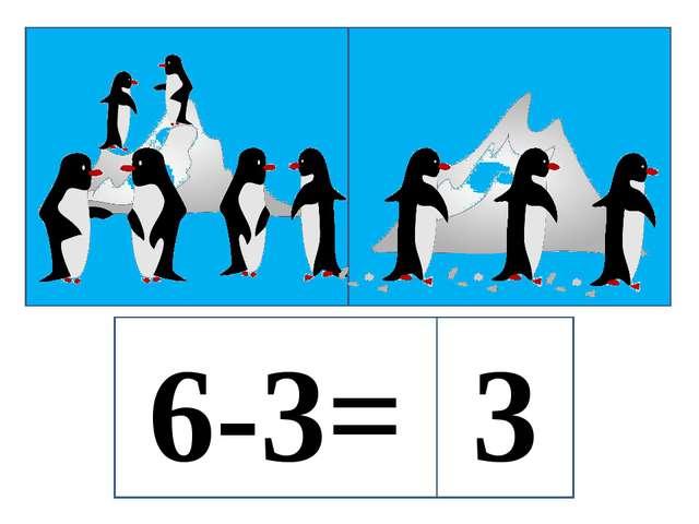 6-3= 3