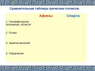 Сравнительная таблица греческих полисов. АфиныСпарта 1. Географическое поло
