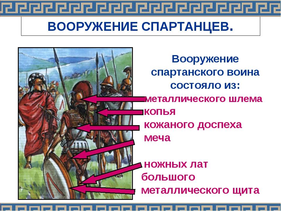 ВООРУЖЕНИЕ СПАРТАНЦЕВ. Вооружение спартанского воина состояло из: металлическ...