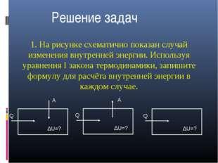 1. На рисунке схематично показан случай изменения внутренней энергии. Использ