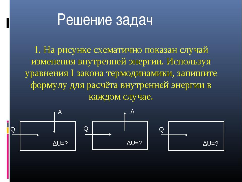 1. На рисунке схематично показан случай изменения внутренней энергии. Использ...