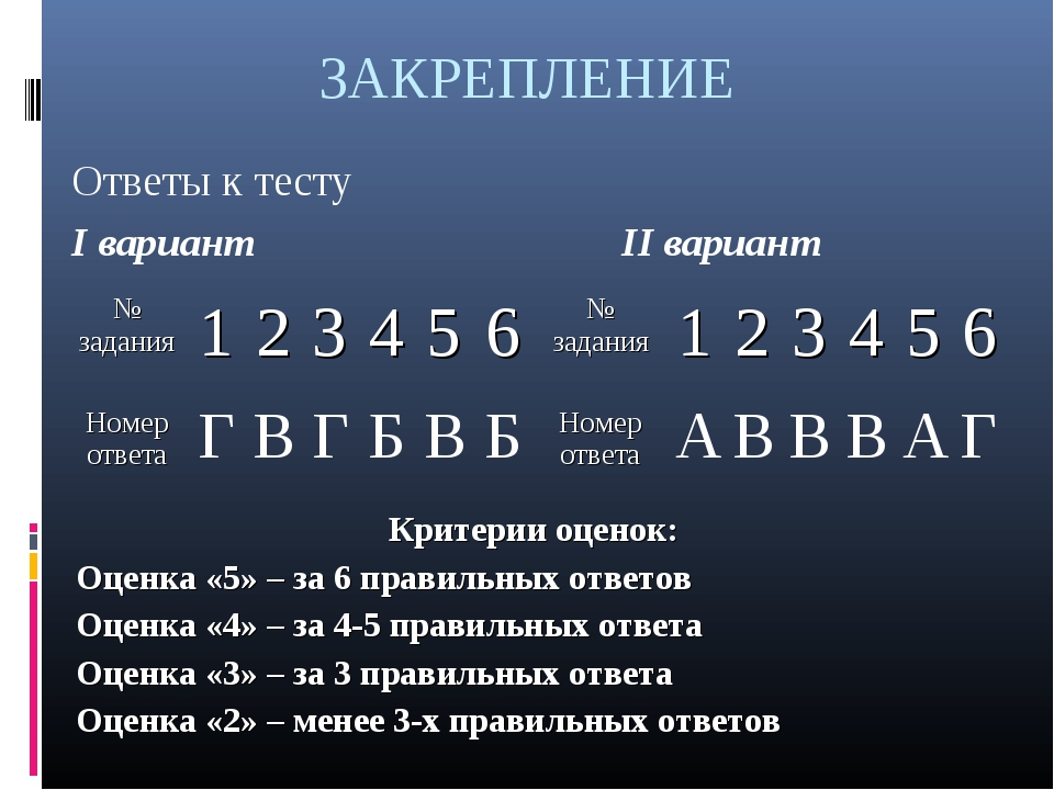 ЗАКРЕПЛЕНИЕ Ответы к тесту I вариант II вариант № задания123456№ задан...