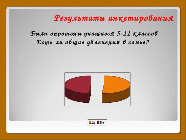 Результаты анкетирования Были опрошены учащиеся 5-11 классов Есть ли общие ув...