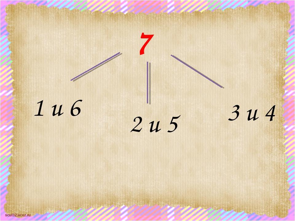 7 1 и 6 2 и 5 3 и 4 scul32.ucoz.ru