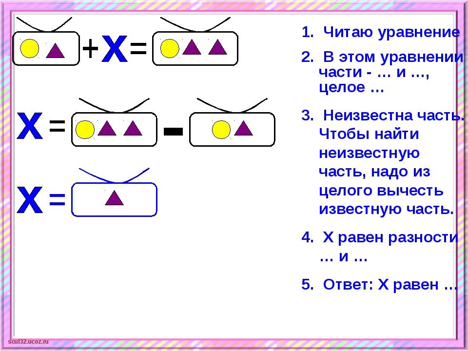 Читаю уравнение В этом уравнении части - … и …, целое … Неизвестна часть. Чт...
