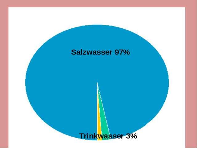 Was gehört zum Wasser? Salzwasser 97% Trinkwasser 3%