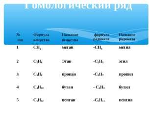 Гомологический ряд Гомологический ряд № п\пФормула веществаНазвание вещест