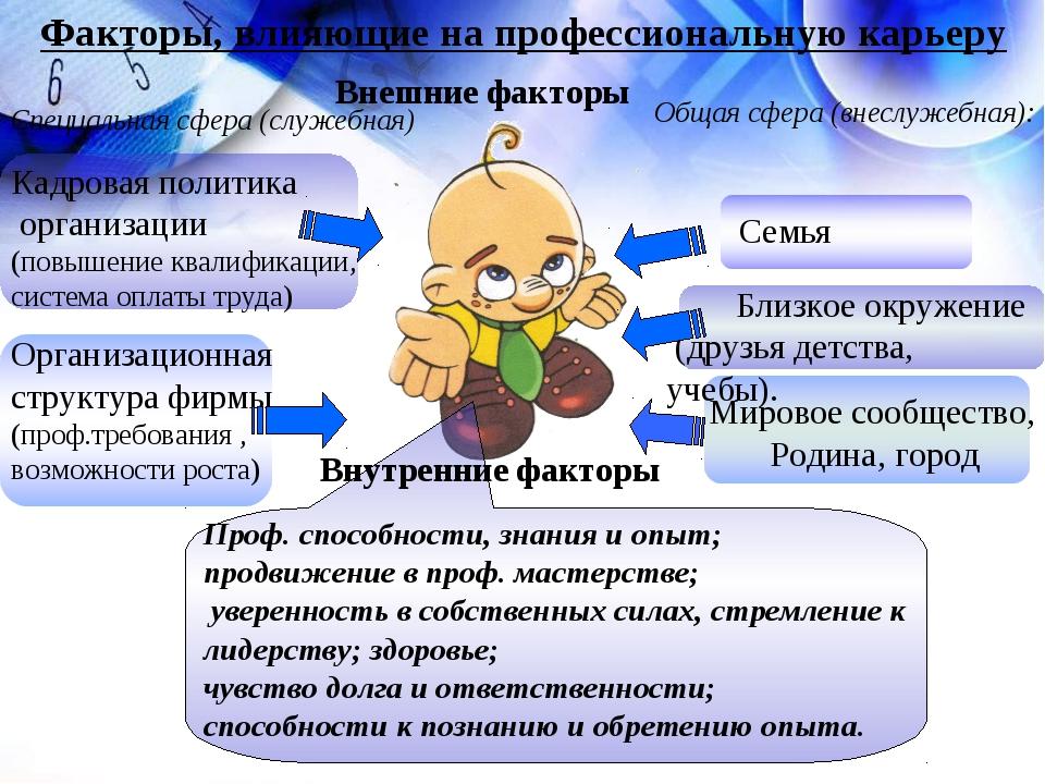 12 определение личности txtbru