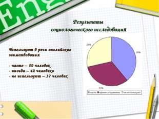 Результаты социологического исследования Используют в речи английские заимств