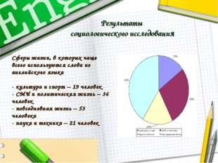 Результаты социологического исследования Сферы жизни, в которых чаще всего ис